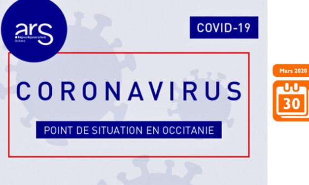 COVID-19 EN OCCITANIE : LE POINT DE SITUATION DE L'ARS LE 30 MARS